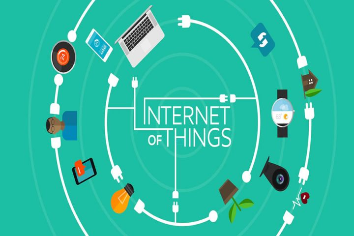 Internet of Things | IoT Technology